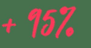 95% de recommandation des chasseurs immo